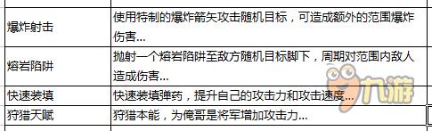 2019《哪个私服招元宝商人》豆瓣2.2