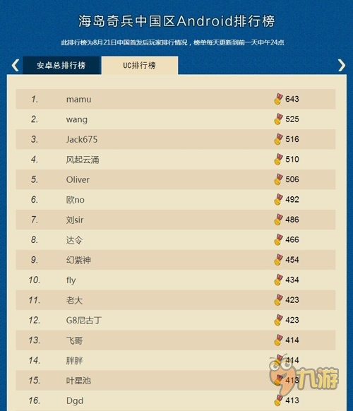 海岛奇兵中国区安卓排行榜上线