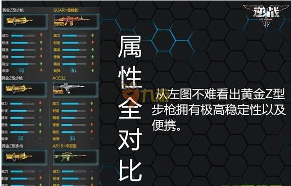 ���NZ[>Z�_逆战黄金z型步枪怎么样,逆战z型步枪评测
