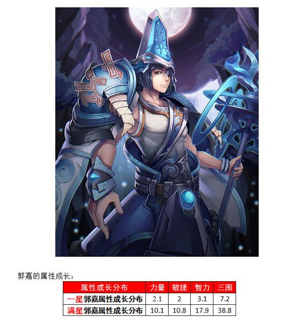 《三国志传奇》猛将传十八:郭嘉图片