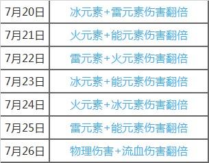 崩坏学园2》八重之樱生日庆祝_崩坏学园2_九游手机 ...