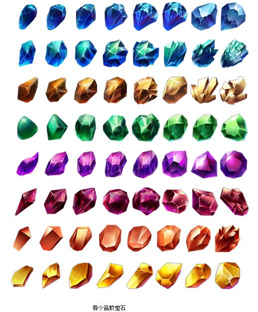 ②金刚钻:用于开启装备宝石孔的道具.