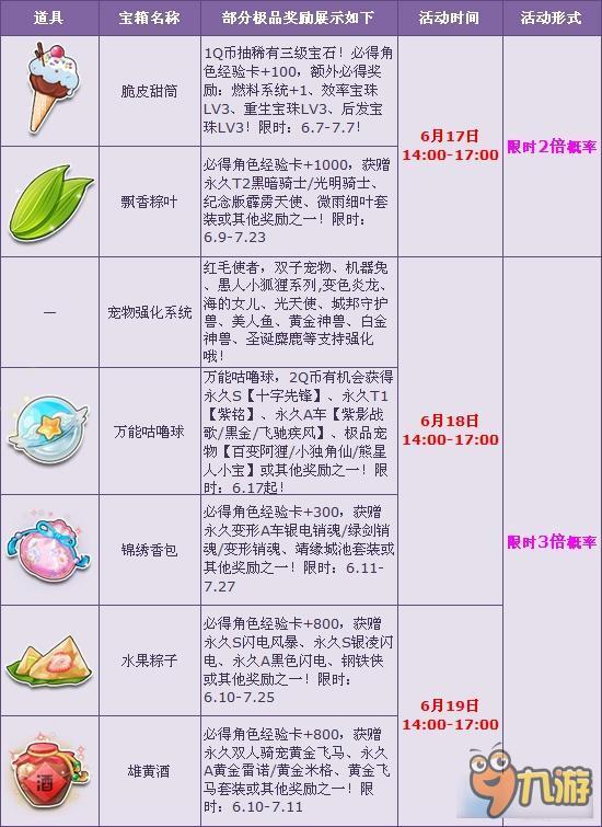 《QQ飞车》父亲节活动官网地址 QQ飞车父亲节奖励介绍