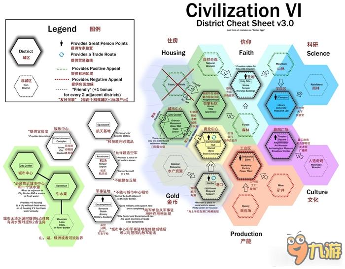 文明6区域加成效果详解 文明6区域加成怎么计算图片