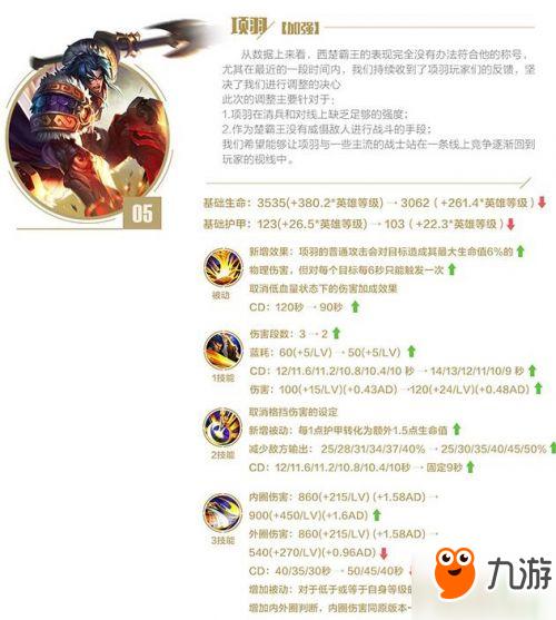 《王者荣耀》新版10月19日英雄改动更新汇总介绍