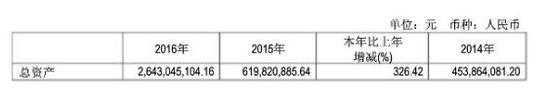 吉比特2016营收13.05亿 同比增长335%
