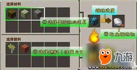 迷你世界熔炼炉怎么做 迷你世界熔炼炉使用方法