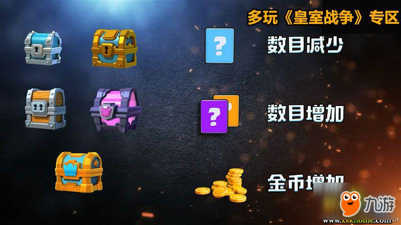 皇室战争七类宝箱:六月更新前后金币卡数对比