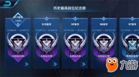 王者荣耀S12赛季7月初开启 看到段位继承你还打排位吗