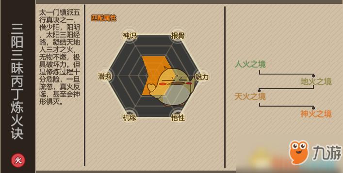 《了不起的修仙模拟器》三阳三昧丙丁炼火诀修炼怎么修炼