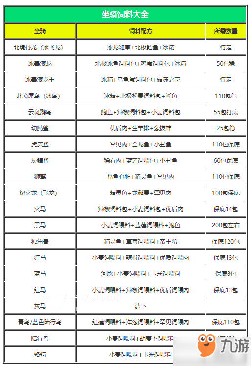 2019饲料排行_TONGWEI通威品牌介绍 通威饲料 通威鱼饲料