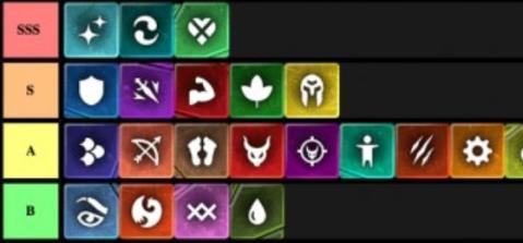 刀塔霸业联盟排行 哪个联盟最厉害?